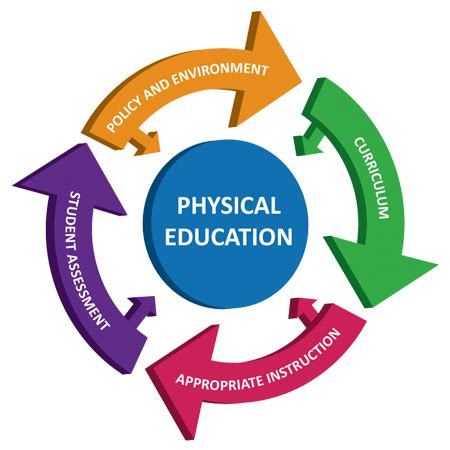 Research paper about physical fitness